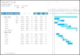It Deployment Plan Template Deployment Checklist Template