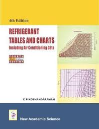 Refrigerant Tables And Charts Including Air Conditioning