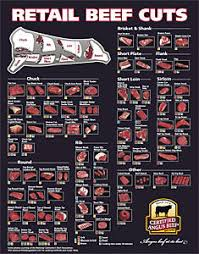Different Cuts Of Beef Chart Meat Charts Beef Pork Lamb Goat The Virtual Weber Bullet