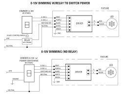 dc dimmer switch wiring diagram low voltage led 0 10v dimming usai 0 10v dimming