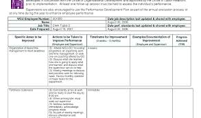Sample Job Analysis Template Report Example Safety Format