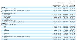 Heres What Spotify Shares Will Be Worth When They Start