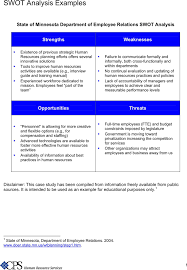 Swot Matrix Examples Swot Analysis Example Template Free Download Speedy Template