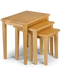 Home: <b>Nesting Tables</b>