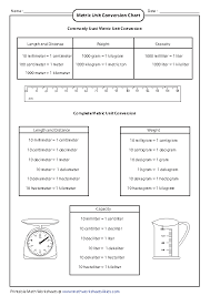 Metric Conversions Table Online Charts Collection