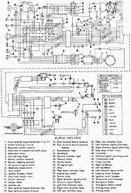 1983 sportster wiring diagram trusted wiring diagrams \u2022 1999 harley wiring diagram sportster wiring diagram on harley ignition wiring diagram 1983 rh gmpcompany co 1999 sportster wiring diagram 1999 sportster wiring diagram