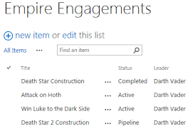 Creating A Sharepoint Chart Javascript Charts Insight
