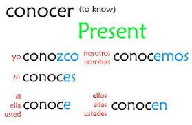 Conocer Present Tense Spanish Present Tense Verbs