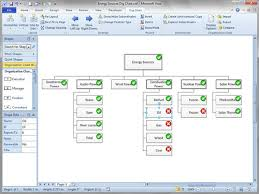Microsoft Visio 2010 Tips For Creating Organizational