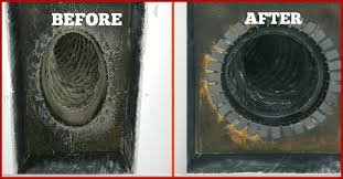 Air Duct Cleaning Service Washington DC
