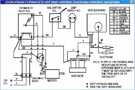 suburban furnace wiring diagram data wiring diagrams \u2022 furnace wiring schematic awesome atwood water heater wiring diagram everything you for rh lambdarepos org suburban gas furnace wiring diagram suburban sf 30 furnace wiring diagram