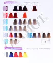 Matrix Socolor Beauty Color Chart Glamot Com