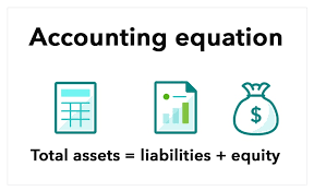 8 accounting equations businesses