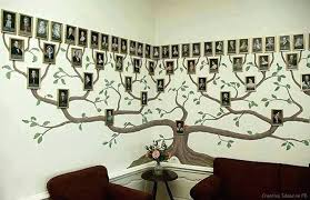 wonderful amazing family tree wall art view in gallery family tree wall art family tree wall  on wall art family tree uk with family tree wall decals and wall decor family tree amusing family