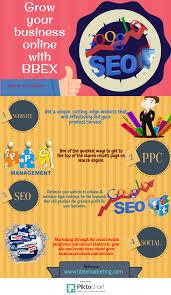 Boca Web Design Social Media Marketing Seo Boca Raton Website Design Boca
