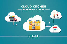 Home Delivery Process Flow Chart Cloud Kitchen Model Decoded All You Need To Know About