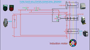 dol starter connection diagram in animation youtube motor wiring diagram for a dyson dc17 dol starter connection diagram in animation