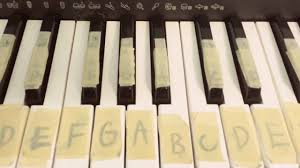 J j j j j h h j j j j h j z j h z j h g l h g f p s d g l. How To Play Megalovania On The Keyboard Piano Youtube