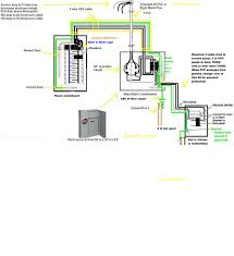 house wiring 200 amp the wiring diagram 200 amp service panel wiring diagram nilza house wiring