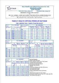 New India Insurance Family Floater Mediclaim Policy Premium Chart New India Assurance Mediclaim Premium Chart 2018 New