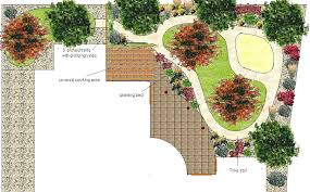 garden design plans ideas this garden state soundtrack