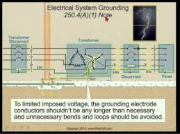 Grounding Electrode Conductor Size Chart 5 Of 7 Purpose Of System And Equipment Grounding 13min 48sec