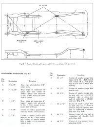 1968 camaro wiring harness diagram 1968 camaro dash wiring diagram 68 camaro wiring diagram in addition to here are some chassis 1968 camaro wiring diagram online