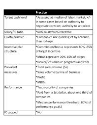 compensation force s compensation stratacctmgmt