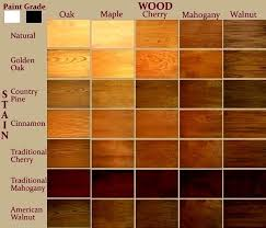 Remodel Duraseal Stain Chart 63 141 224 157