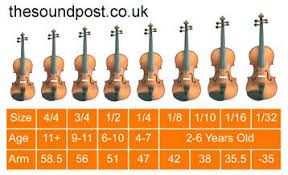 Violin Size Chart By Age Violin Size Chart Violin Violin Music Violin Shop