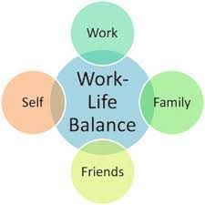 work life balance essay descriptive essay on nature come browse our large digital warehouse of sample essays at the core of an effective work life balance are two key concepts that are relevant to all of