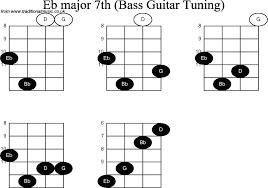 E Flat Major Chord Accomplice Music