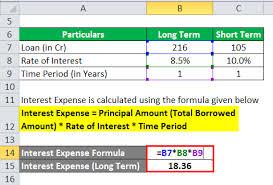 Interest Expense Formula Calculator Excel Template