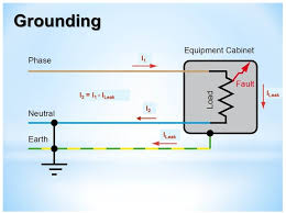 earth leaking heating element electronics repair and technology news the rccb measures the current difference between the phase and neutral wires if the difference is more than 30 ma for most countries the circuit breaker