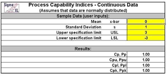 Cpk Chart Excel Template Free Cpk Excel Template Urldata Info