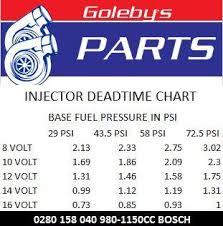Bosch 1000cc 980cc 1150cc Injector E85