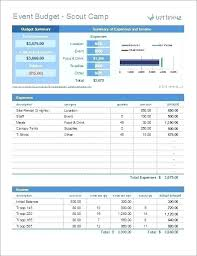 Excel Retirement Budget Template