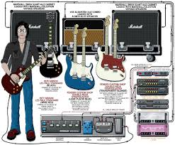 gibson les paul wiring diagram wirdig gibson les paul diagrams gibson get image about wiring diagram
