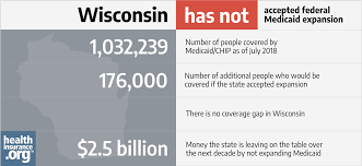Wisconsin And The Acas Medicaid Expansion Eligibility
