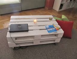 pallet furniture table. Palletcoffeetable 3 Pallet Furniture Table