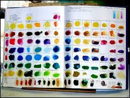 Rembrandt Pastel Color Chart Rembrandt Oil Paint Color Chart Www Bedowntowndaytona Com