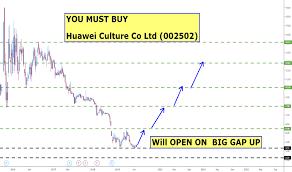 002502 Stock Price And Chart Szse 002502 Tradingview