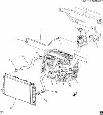 buick rainier wiring diagram 2007 chevy trailblazer wiring diagram 2007 discover your wiring pontiac solstice gxp engine diagram 2002 chevy
