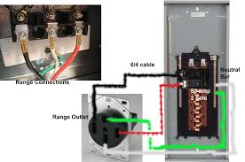 i bought wire ground for a range hook up there below is a diagram to a range receptacle