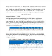 Four Year College Plan Template Sample Workforce Planning Template College Recruiting Plan Template