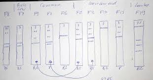 Mikuni Emulsion Tube Chart Weber Dcoe Sp Emulsion Tube Selection Effects On Power Curve
