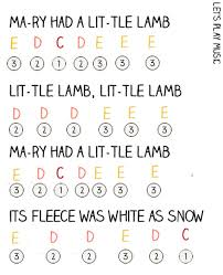 Mary Had A Little Lamb Flute Finger Chart Mary Had A Little Lamb Easy Piano Music Lets Play Music