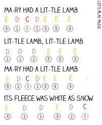 Clarinet Finger Chart Mary Had A Little Lamb Mary Had A Little Lamb Easy Piano Music Lets Play Music