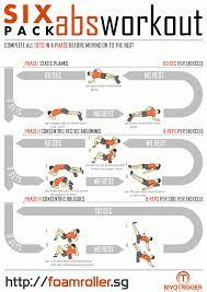 Foam Roller Exercises For Six Pack Abs Foam Roller