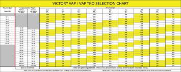 Arrow Chart Arrow Guide Victory Archery